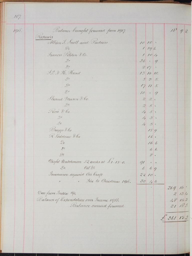 1. Treasurers Accounts 1913 35 p 107 compressed